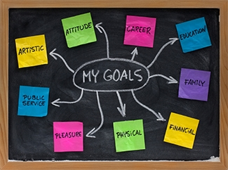 Successfully Aligning Personal and Business Goals